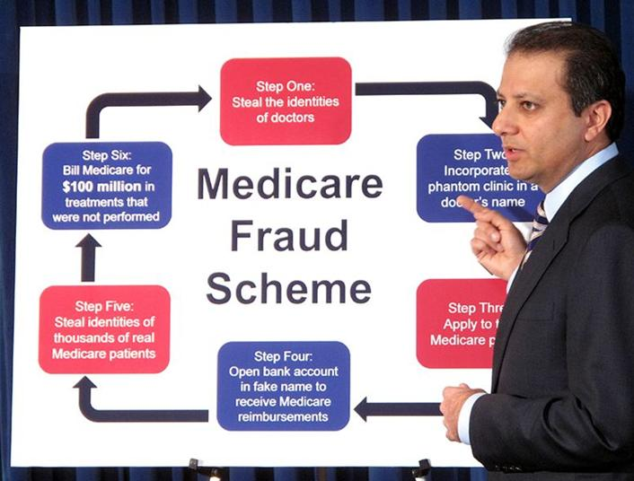 medicare-fraud-in-los-angeles-defense.jpg